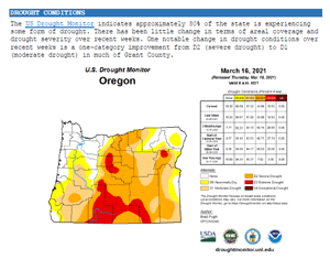 Image of drought update PDF issued by Oregon Water Resources Dept.